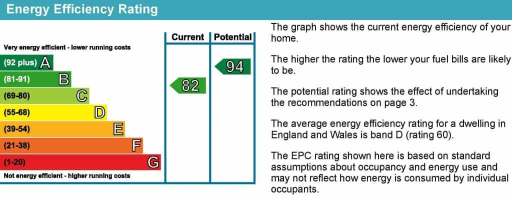 energy egficiency rating explain what they mean